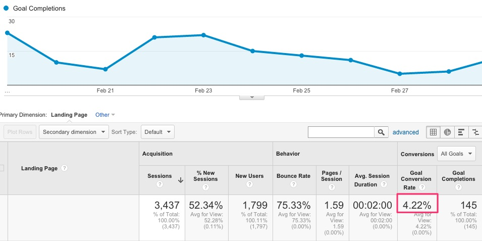 Landing_Pages_-_Google_Analytics