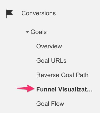 Goal_Funnel_-_Google_Analytics