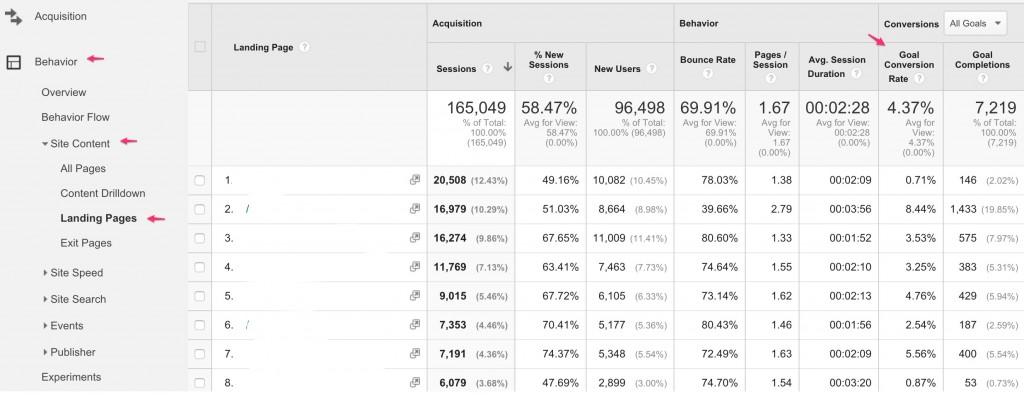 Landing_Pages_-_Google_Analytics