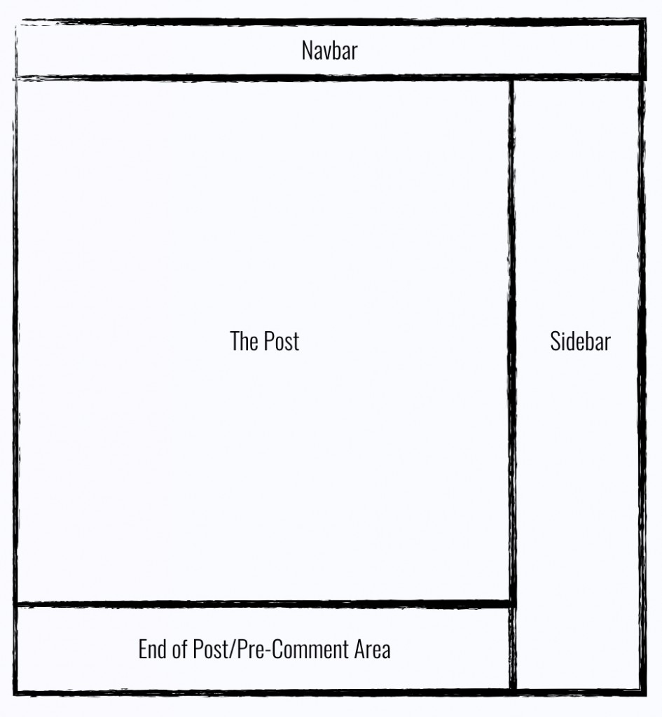 typical_blog_layout