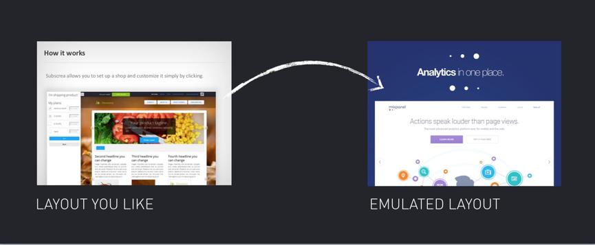 copy-slideshare-layout