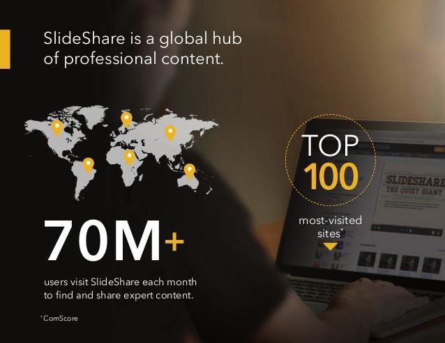 slideshare-stats