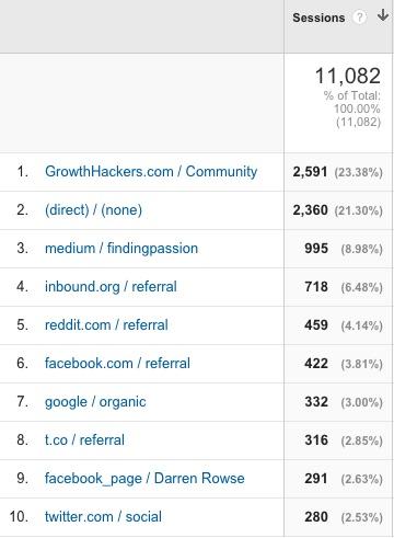 All_Traffic_-_Google_Analytics