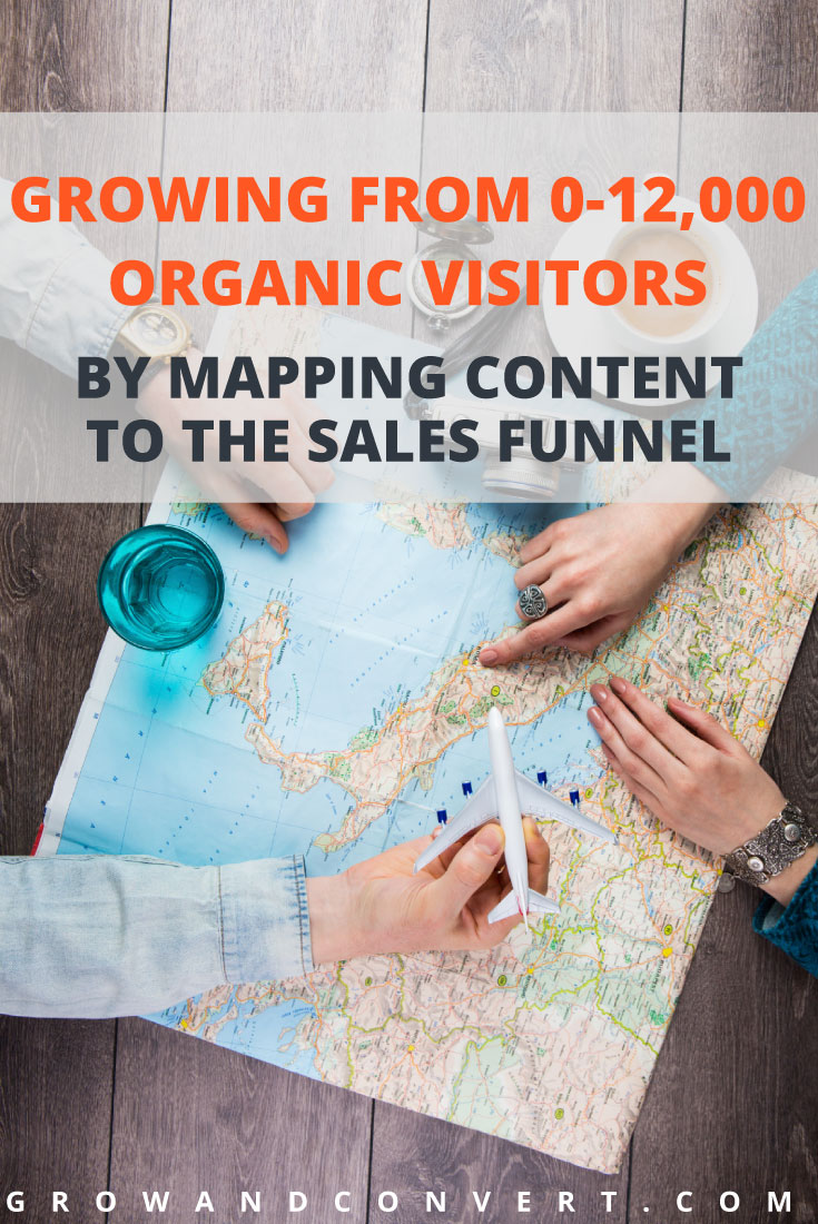Rapid website growth is possible with some hard core blog planning. This technique of mapping content to the sales funnel results in a lot of marketing leads and email subscribers, all thanks to putting a strategy in place from the beginning to get readers to convert.