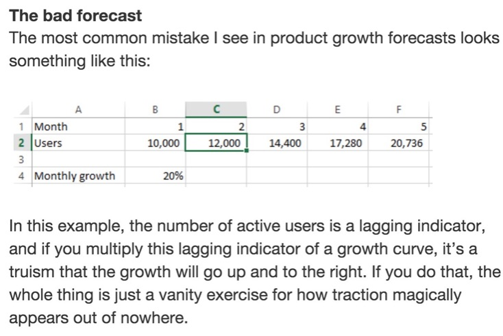 top down growth model andrew chen