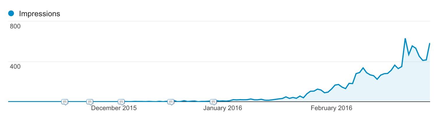Queries_-_Google_Analytics
